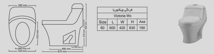 victoria detail